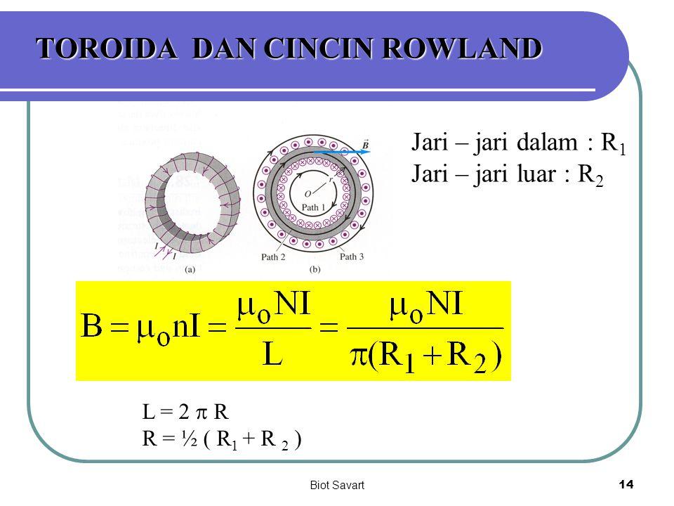 TOROIDA DAN CINCIN ROWLAND