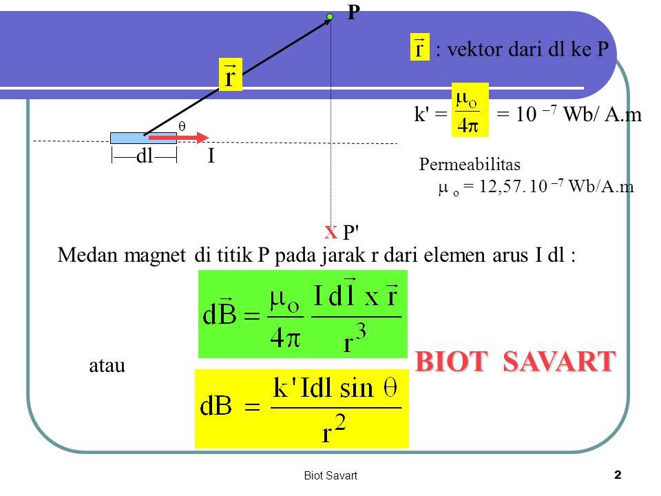 BIOT SAVART P : vektor dari dl ke P k = = 10 –7 Wb/ A.m dl I P