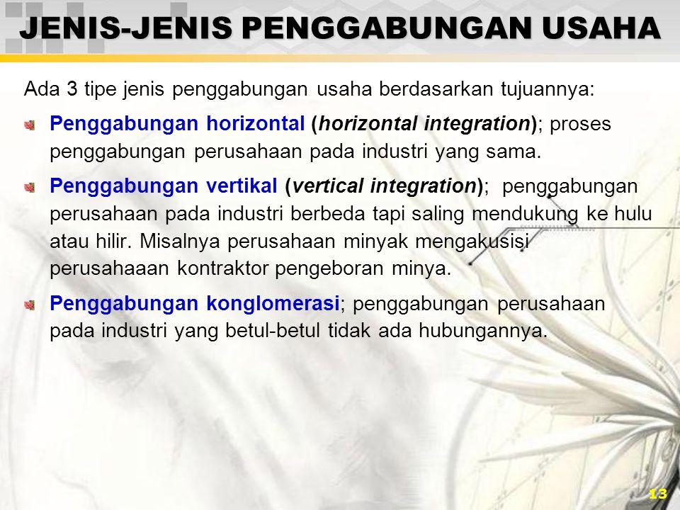 JENIS-JENIS PENGGABUNGAN USAHA