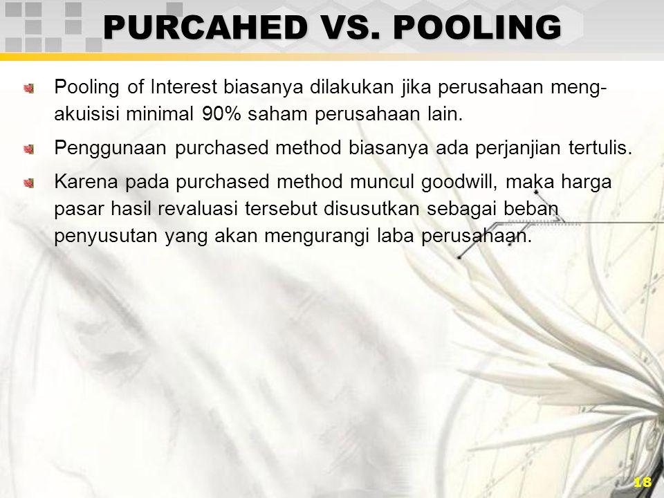 PURCAHED VS. POOLING Pooling of Interest biasanya dilakukan jika perusahaan meng-akuisisi minimal 90% saham perusahaan lain.