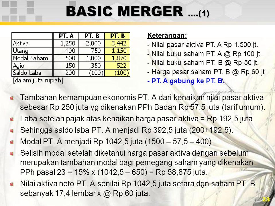 BASIC MERGER ….(1) Keterangan: - Nilai pasar aktiva PT. A Rp 1.500 jt. - Nilai buku saham PT. A @ Rp 100 jt.