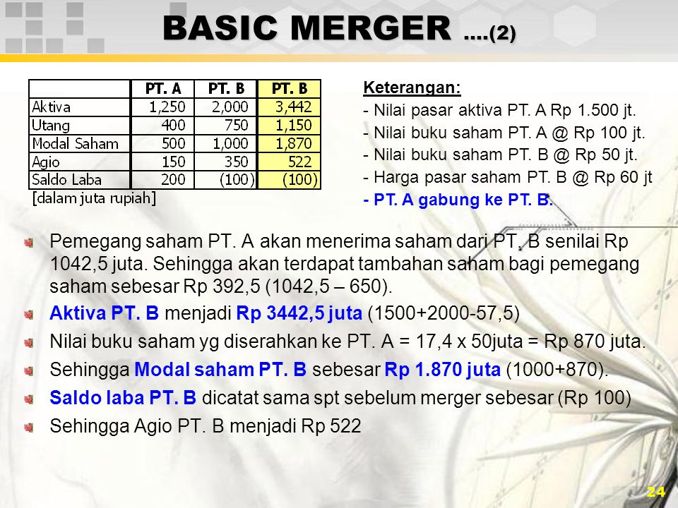 BASIC MERGER ….(2) Keterangan: - Nilai pasar aktiva PT. A Rp 1.500 jt. - Nilai buku saham PT. A @ Rp 100 jt.