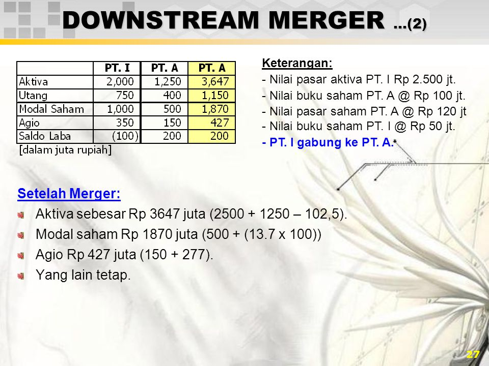 DOWNSTREAM MERGER …(2) Setelah Merger: