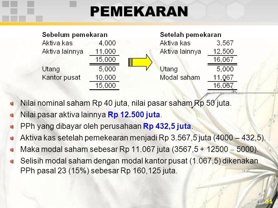 PEMEKARAN Nilai nominal saham Rp 40 juta, nilai pasar saham Rp 50 juta. Nilai pasar aktiva lainnya Rp 12.500 juta.