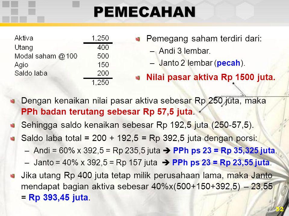 PEMECAHAN Pemegang saham terdiri dari: