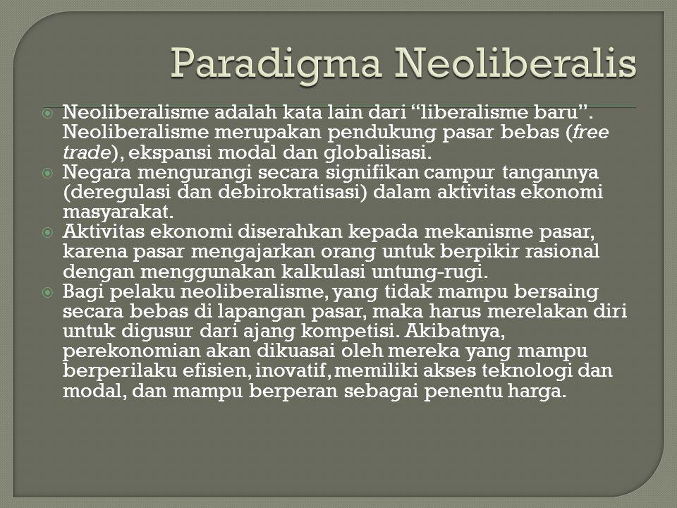 Paradigma Neoliberalis