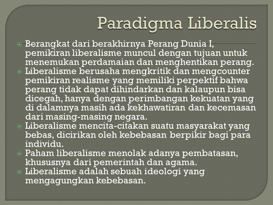 Paradigma Liberalis