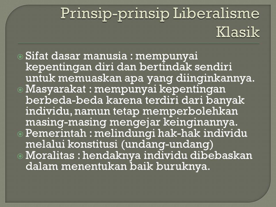 Prinsip-prinsip Liberalisme Klasik