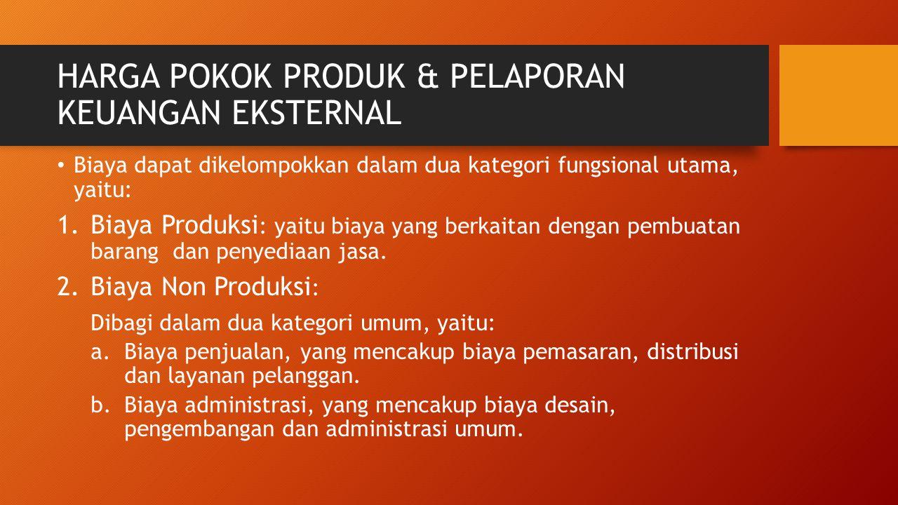HARGA POKOK PRODUK & PELAPORAN KEUANGAN EKSTERNAL