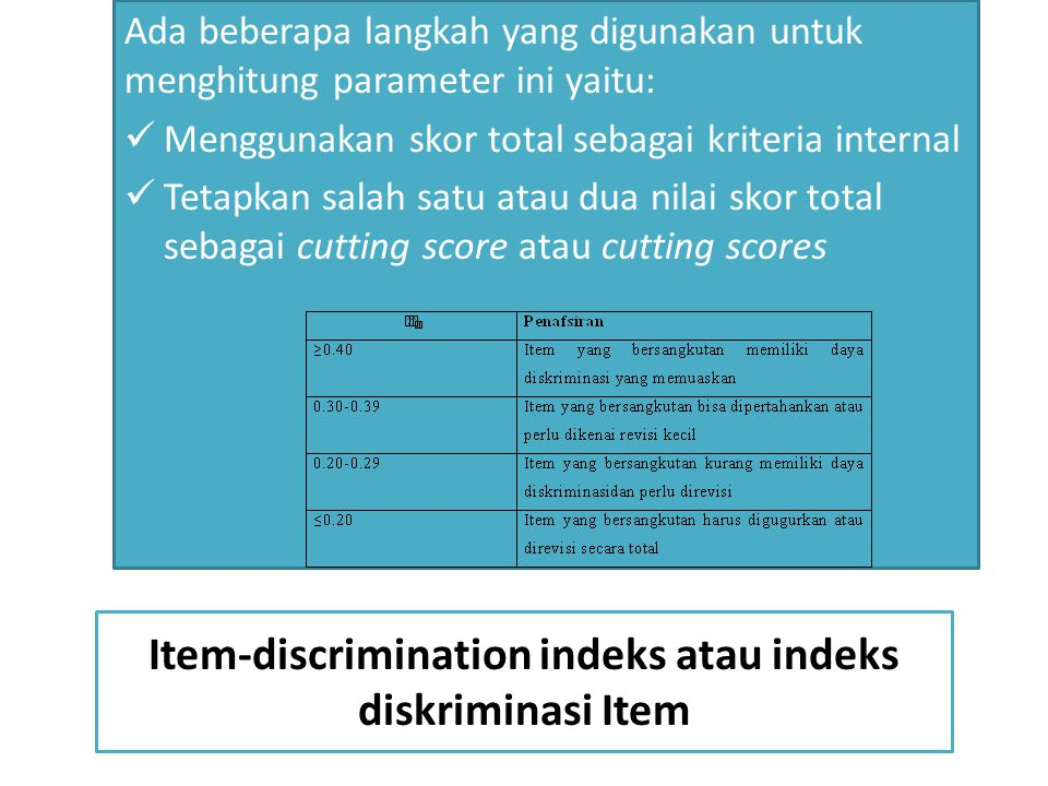 Item-discrimination indeks atau indeks diskriminasi Item