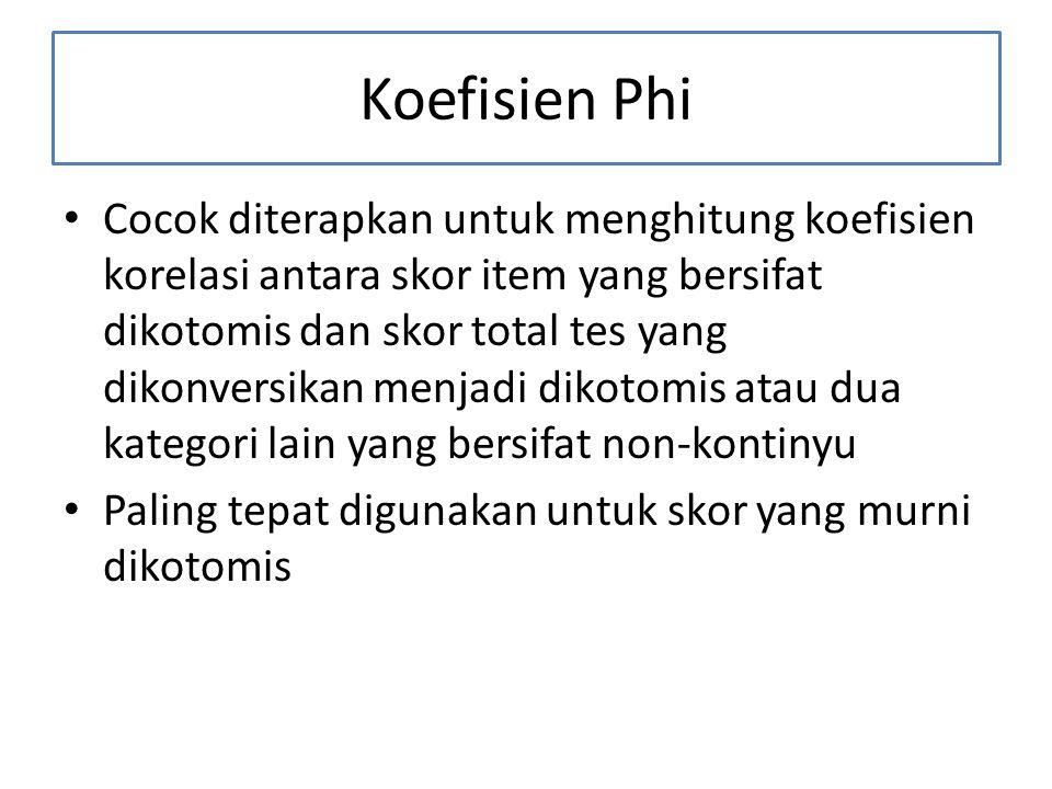 Koefisien Phi