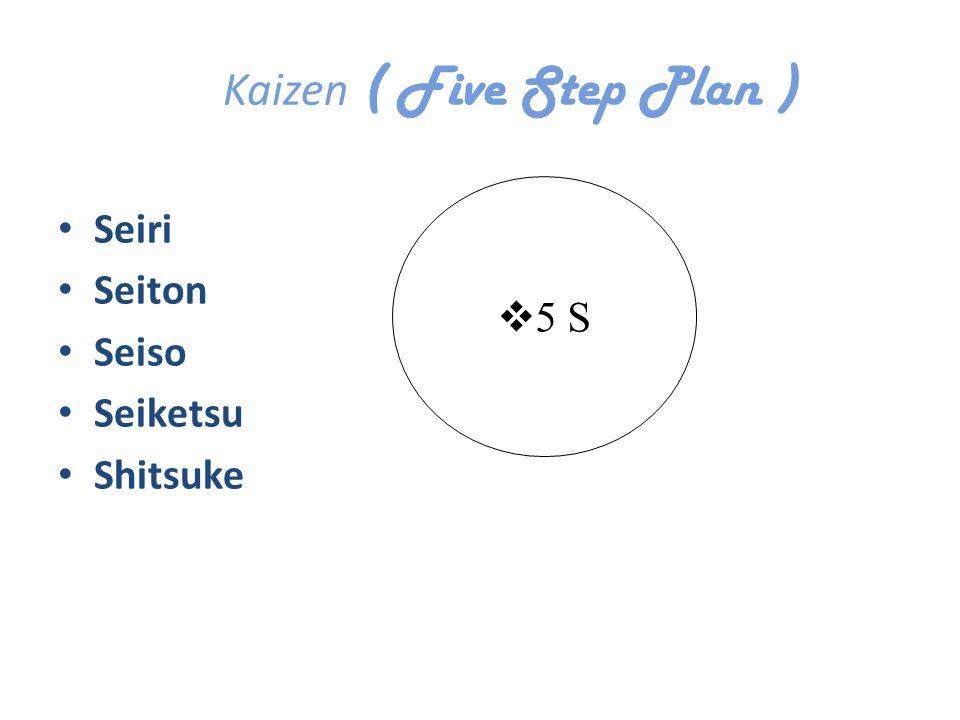 Kaizen ( Five Step Plan )