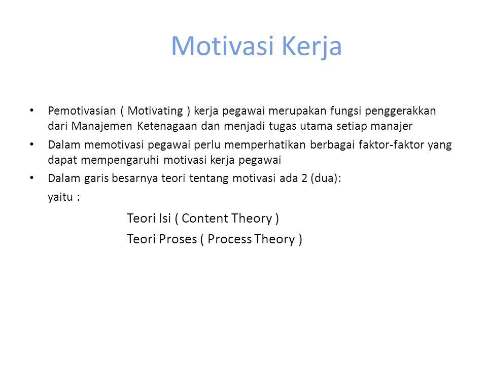 Motivasi Kerja Teori Isi ( Content Theory )