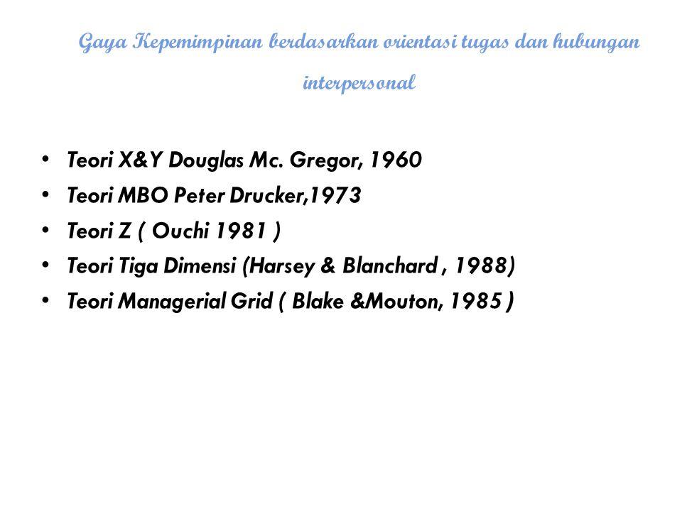 Teori X&Y Douglas Mc. Gregor, 1960 Teori MBO Peter Drucker,1973