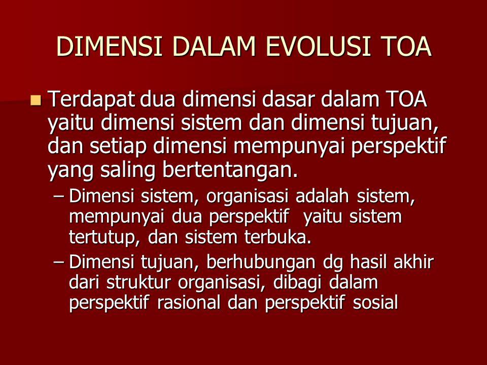 DIMENSI DALAM EVOLUSI TOA