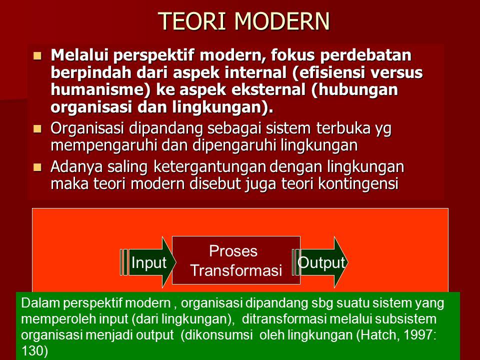 TEORI MODERN