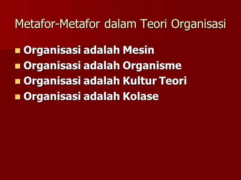 Metafor-Metafor dalam Teori Organisasi