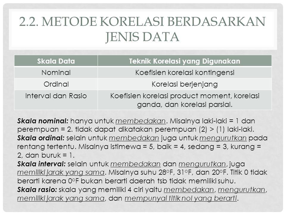 2.2. metode korelasi berdasarkan jenis data