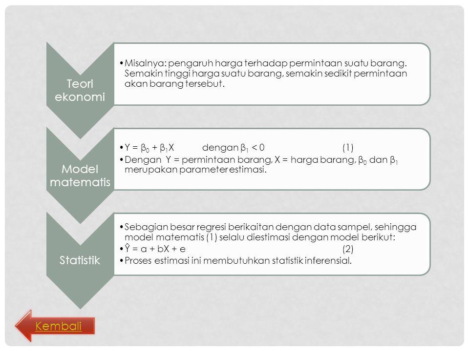 Teori ekonomi Model matematis Statistik Kembali