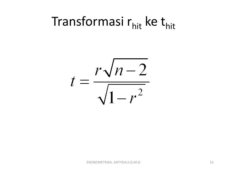 Transformasi rhit ke thit