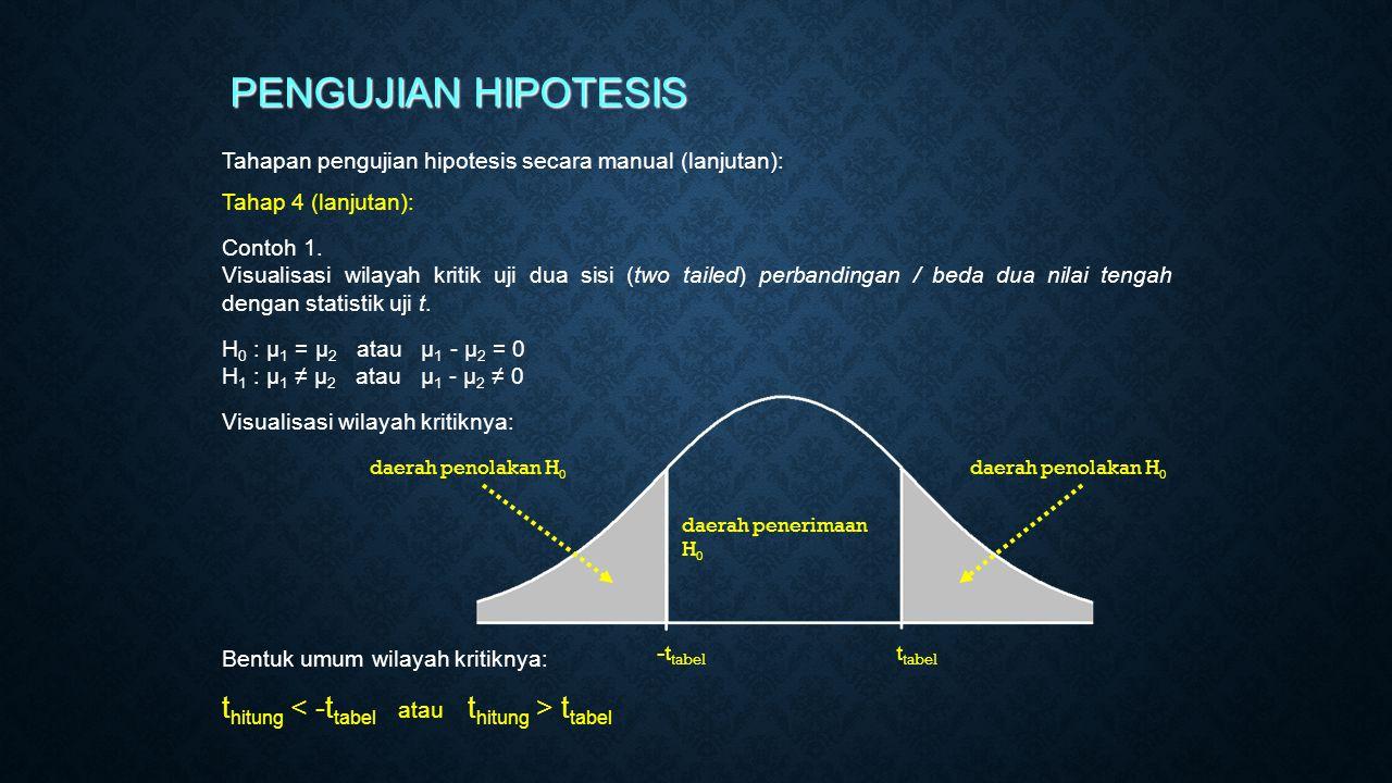 PENGUJIAN HIPOTESIS thitung < -ttabel atau thitung > ttabel