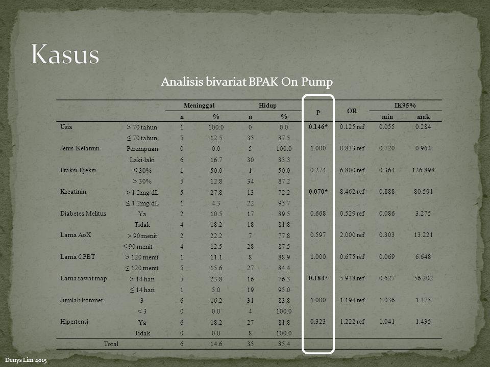 Kasus Analisis bivariat BPAK On Pump Meninggal Hidup p OR IK95% n %