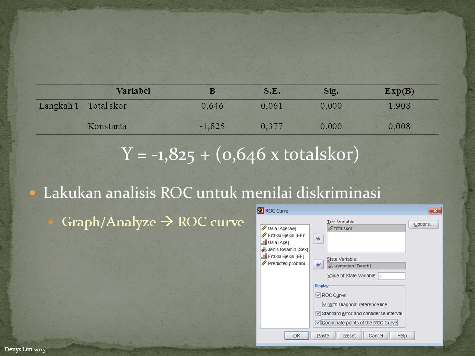 Variabel B. S.E. Sig. Exp(B) Langkah 1. Total skor. 0,646. 0,061. 0,000. 1,908. Konstanta.