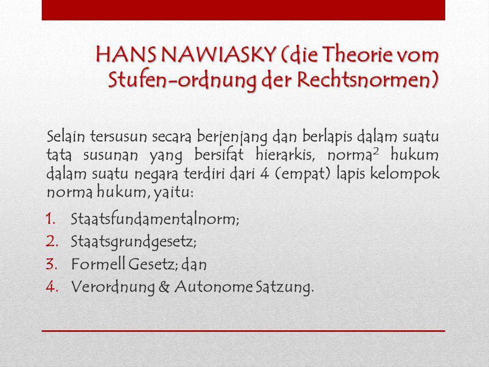 HANS NAWIASKY (die Theorie vom Stufen-ordnung der Rechtsnormen)