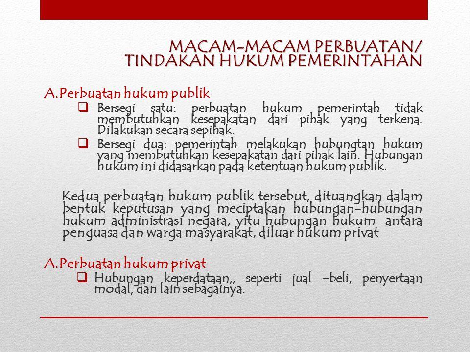 MACAM-MACAM PERBUATAN/ TINDAKAN HUKUM PEMERINTAHAN