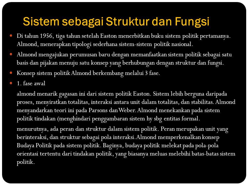 Sistem sebagai Struktur dan Fungsi