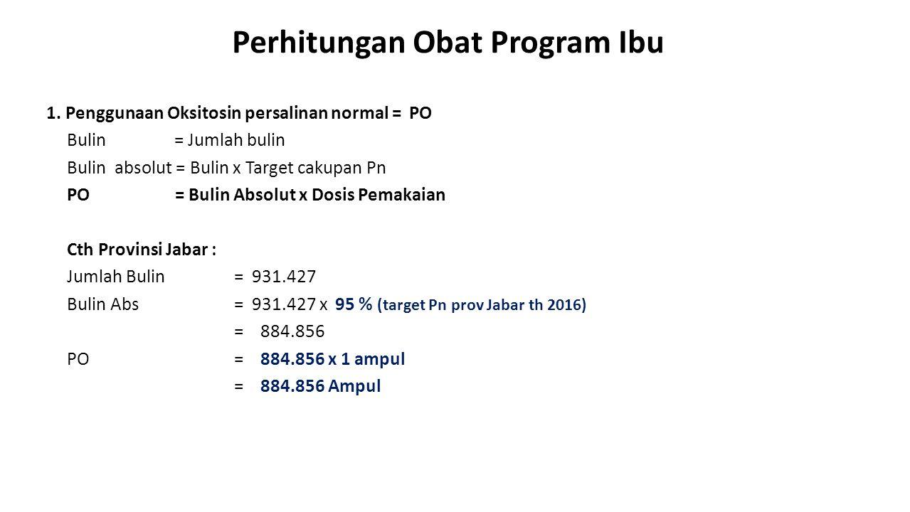 Perhitungan Obat Program Ibu