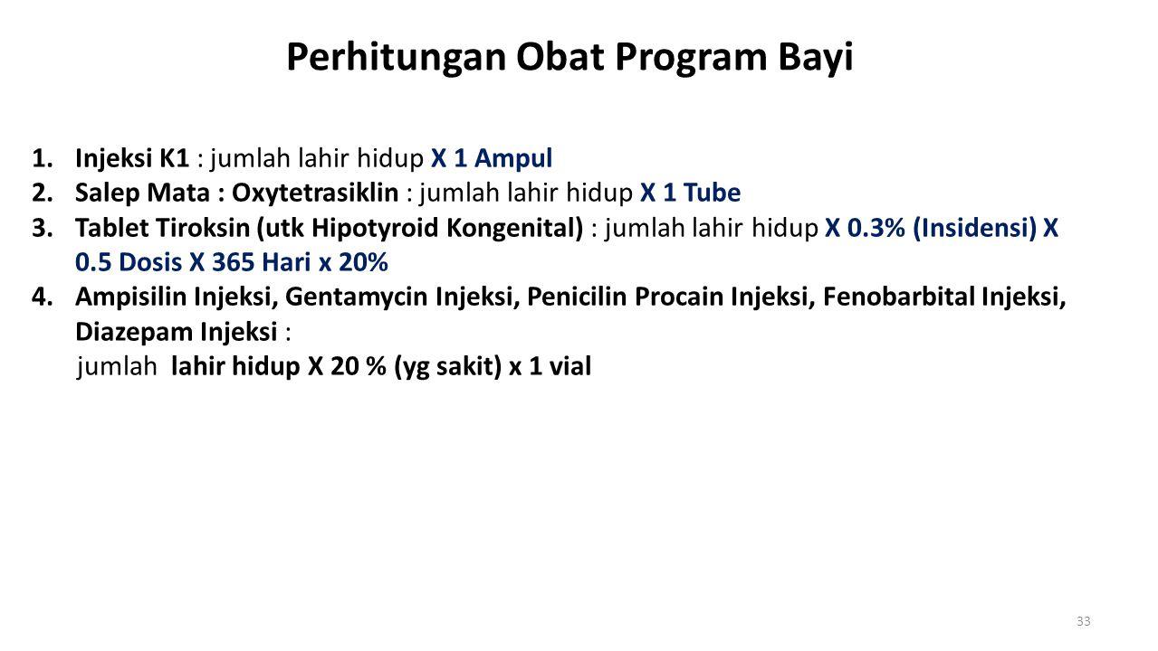 Perhitungan Obat Program Bayi