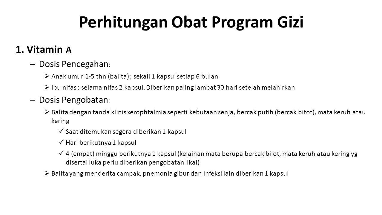 Perhitungan Obat Program Gizi