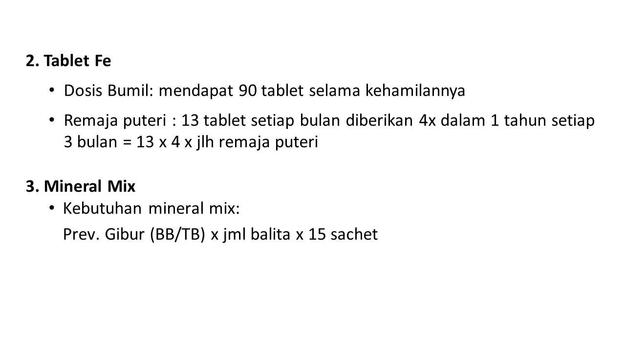 2. Tablet Fe Dosis Bumil: mendapat 90 tablet selama kehamilannya.