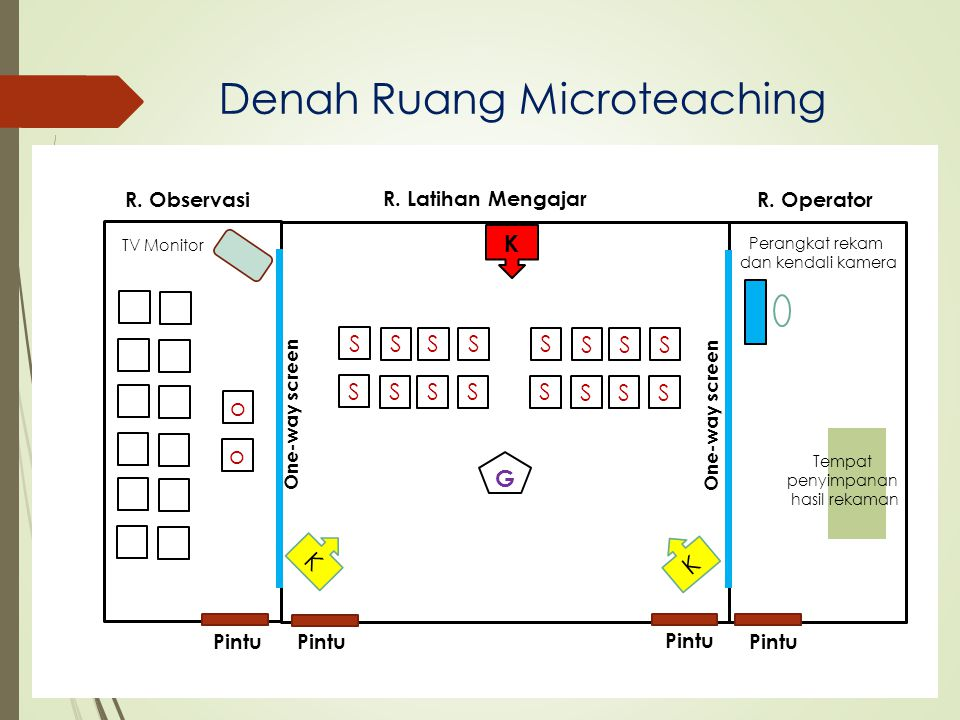 Denah Ruang Microteaching