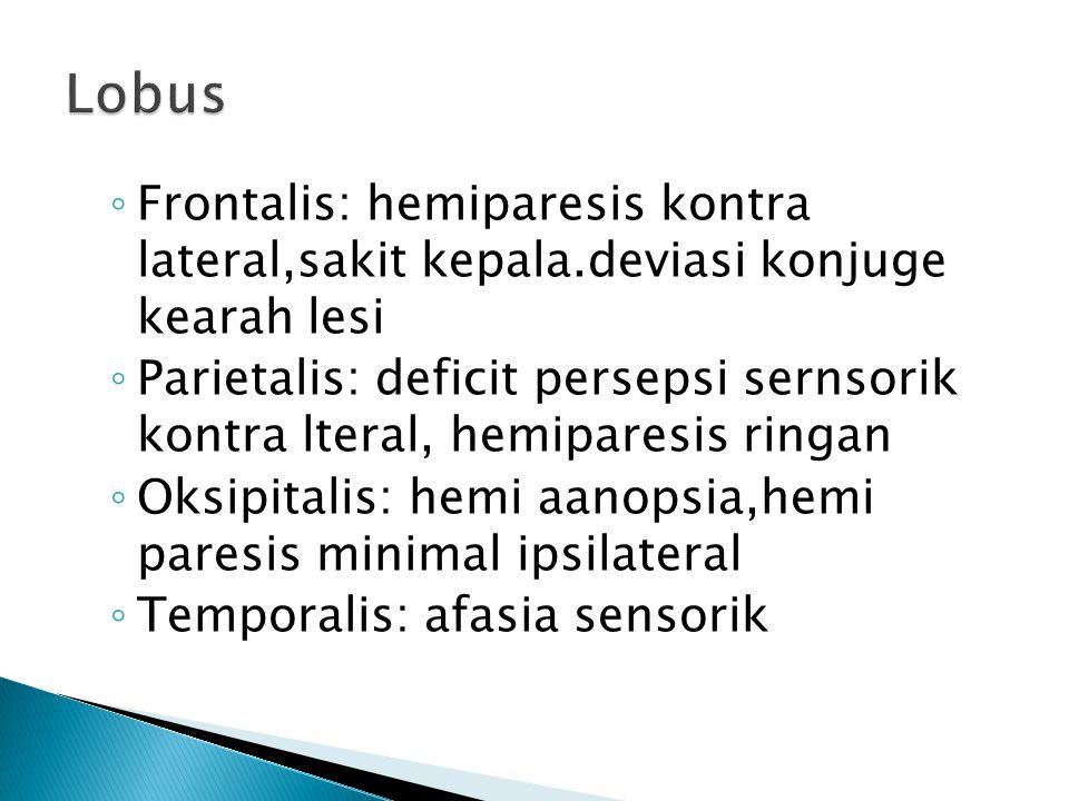 Lobus Frontalis: hemiparesis kontra lateral,sakit kepala.deviasi konjuge kearah lesi.