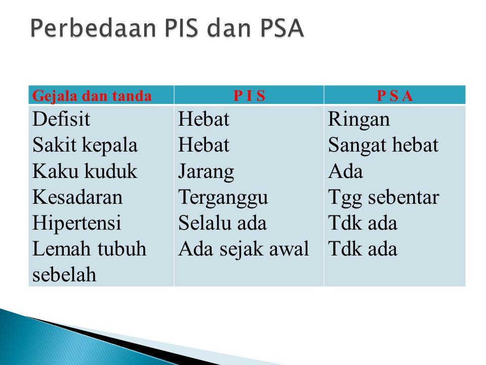Perbedaan PIS dan PSA Defisit Sakit kepala Kaku kuduk Kesadaran