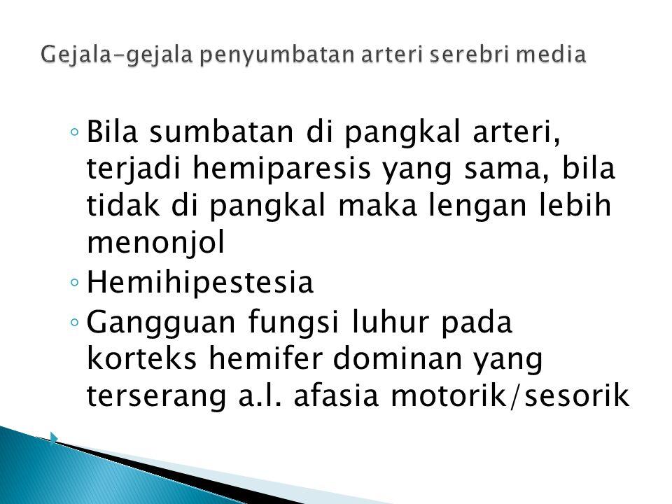 Gejala-gejala penyumbatan arteri serebri media