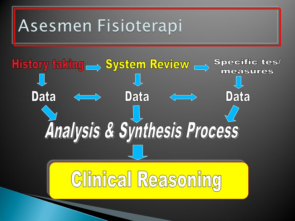 Analysis & Synthesis Process