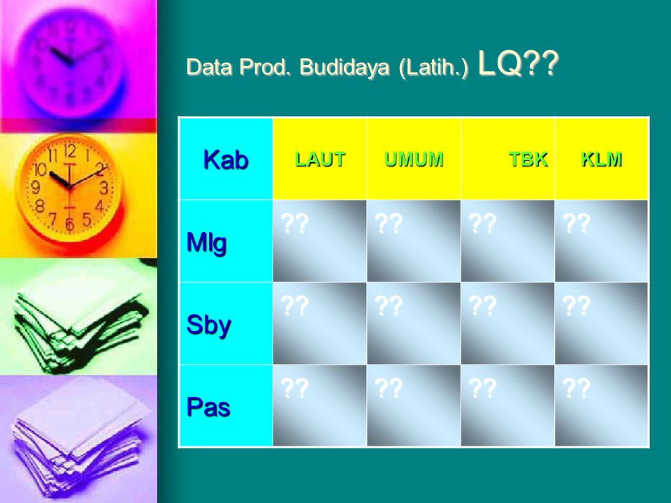 Data Prod. Budidaya (Latih.) LQ