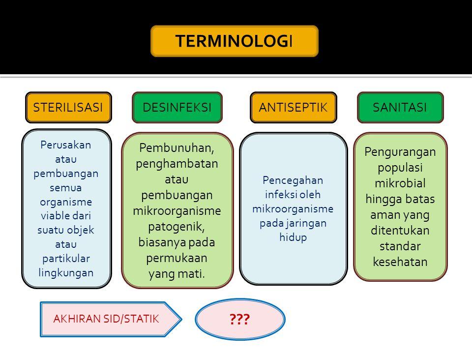 Pencegahan infeksi oleh mikroorganisme pada jaringan hidup