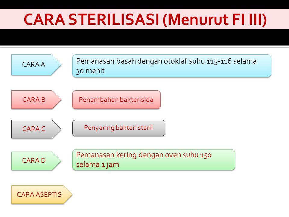 CARA STERILISASI (Menurut FI III)
