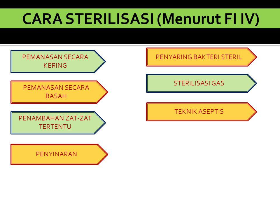 CARA STERILISASI (Menurut FI IV)