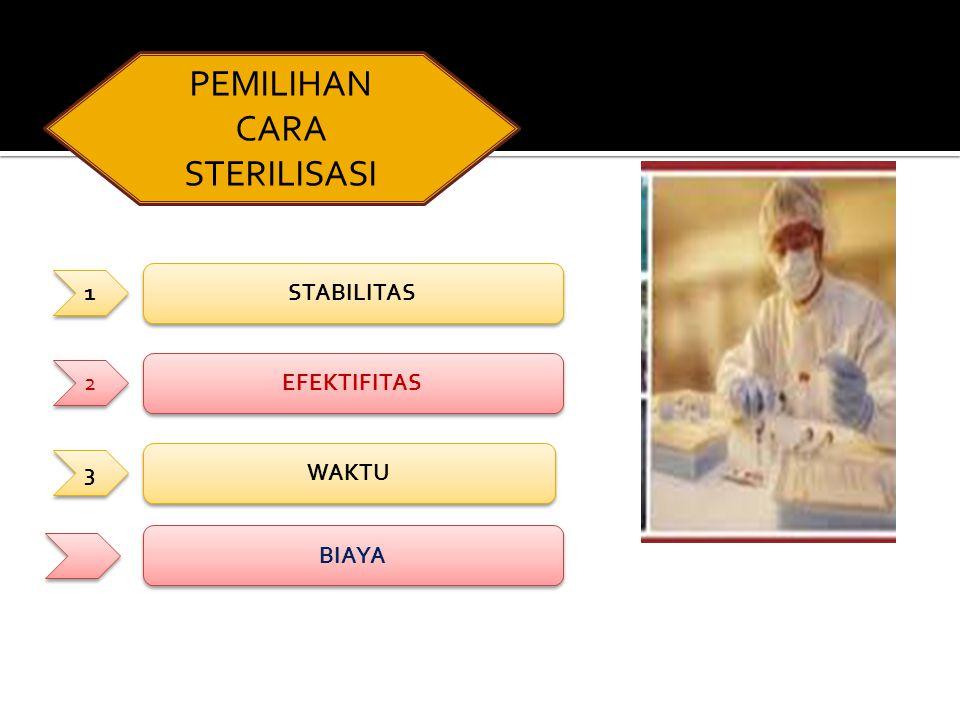 PEMILIHAN CARA STERILISASI