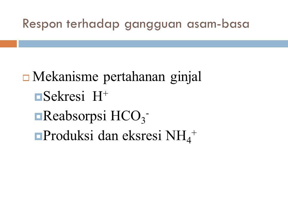 Respon terhadap gangguan asam-basa