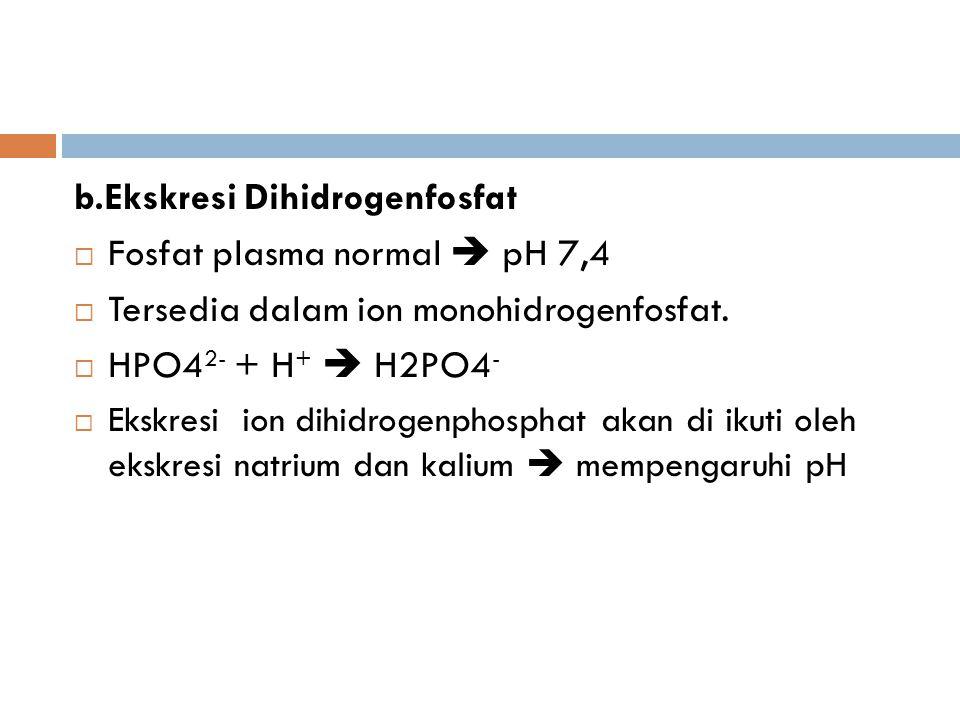 b.Ekskresi Dihidrogenfosfat Fosfat plasma normal  pH 7,4