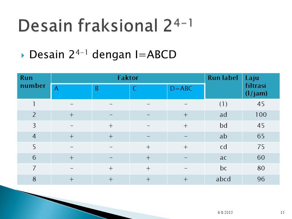 Desain fraksional 24-1 Desain 24-1 dengan I=ABCD Run number Faktor