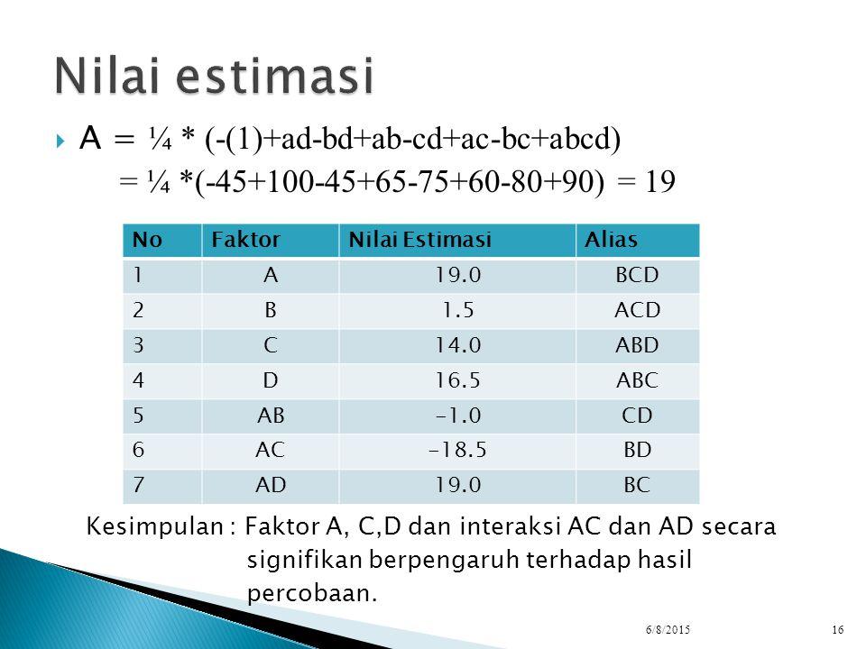 Nilai estimasi A = ¼ * (-(1)+ad-bd+ab-cd+ac-bc+abcd)