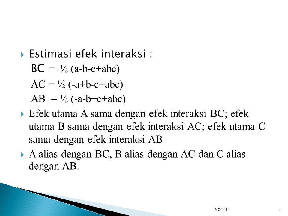 Estimasi efek interaksi : BC = ½ (a-b-c+abc) AC = ½ (-a+b-c+abc)