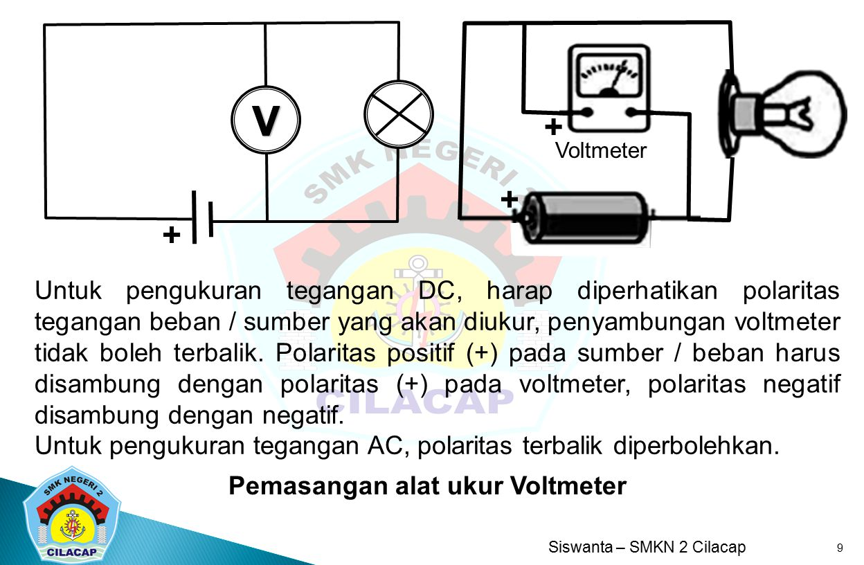 V + + Voltmeter.